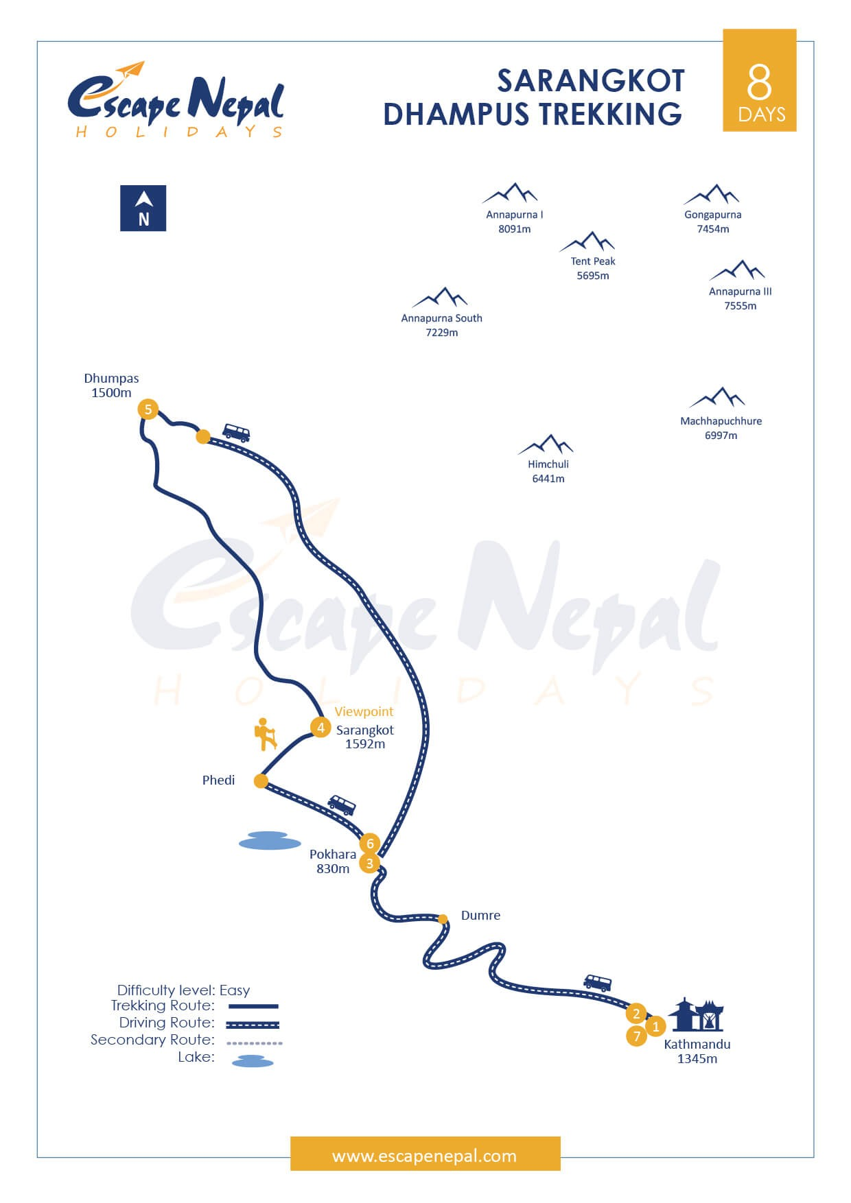 Dhampus Sarangkot Trek map
